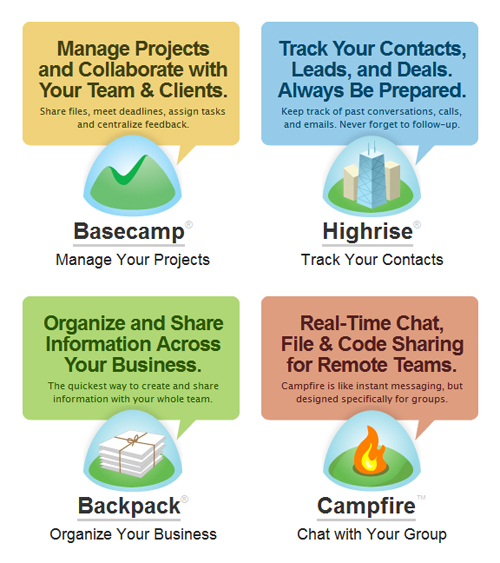 37 signals, basecamp, campfire, highrise, backpack, software, online, SaaS