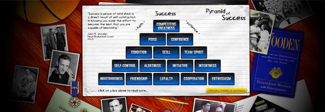 John Wooden, Coach Wooden, Wooden on Leadership, Leadership Pyramid, leadership, lessons, book, pyramid