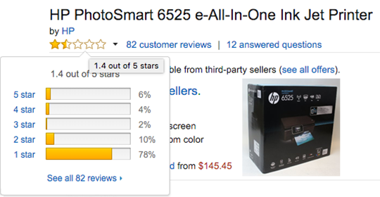 Amazon, Amazon reviews, customer reviews, low score, bad reviews, HP PhotoSmart, PhotoSmart 6525, All-in-One, printer reviews